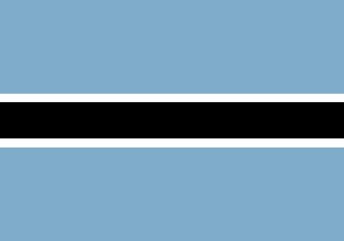 Botswana Pula